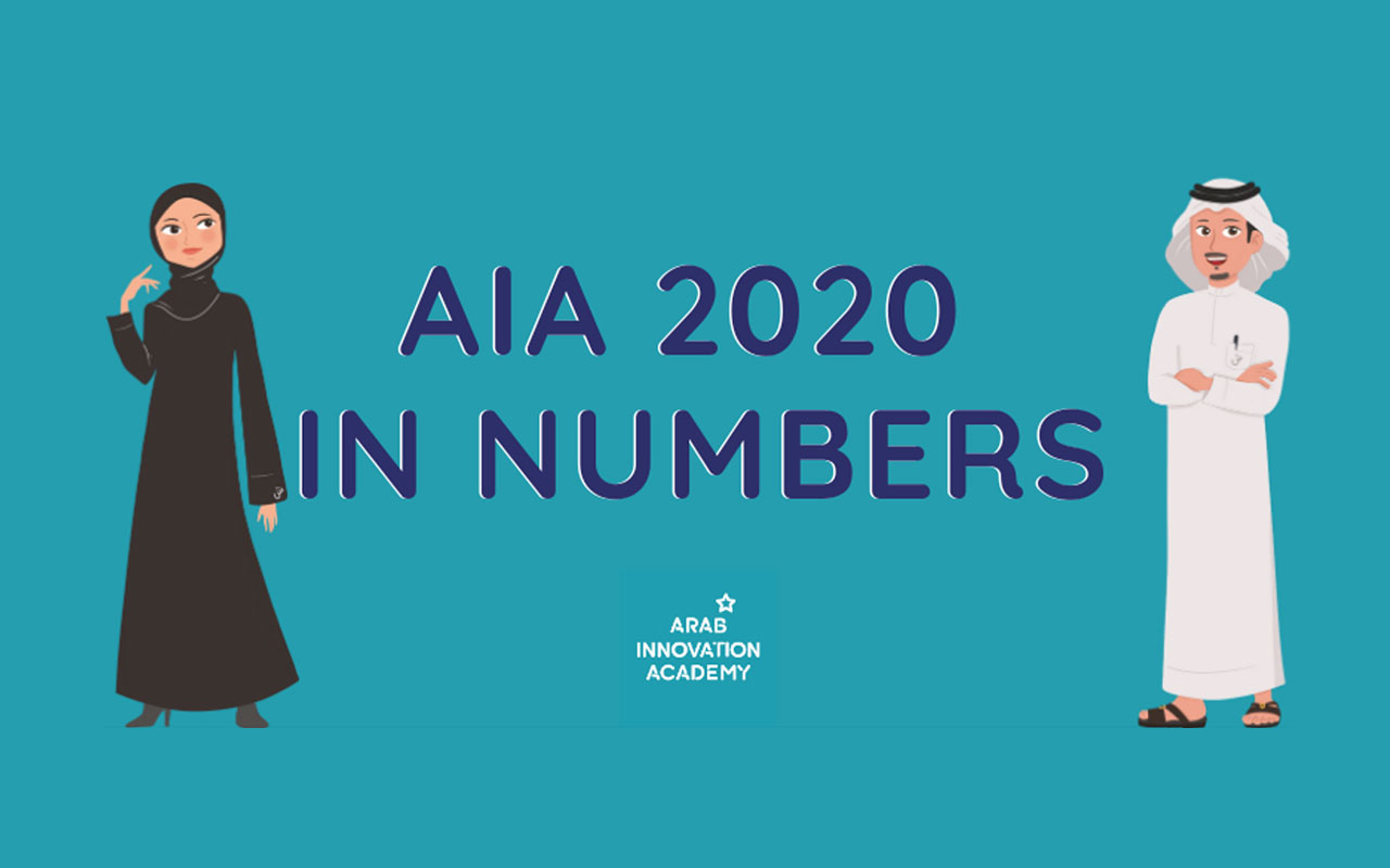 AIA 2020 in Numbers